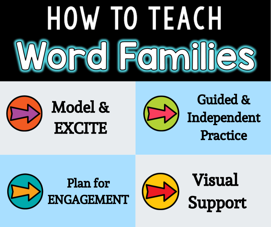 word family how to teach word families